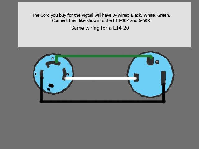 ca2055 l14 30p wiring diagram additionally nema l6 30 plug
