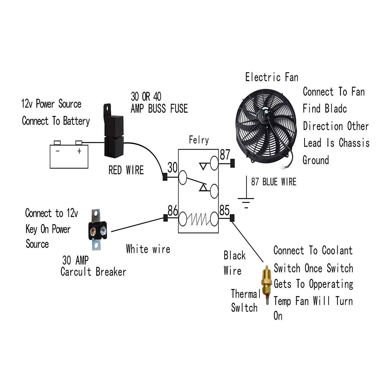 [EQHS_1162]  BW_9793] Electric Fan Thermal Switch Wiring Diagram Download Diagram | Black Bear Electric Fan Wire Diagram |  | Ostr Kweca Embo Animo Gentot Sapebe Mohammedshrine Librar Wiring 101