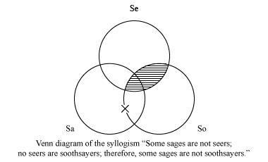 Stupendous 3 Circle Venn Diagram Logic Wiring Diagram Pmz Wiring Cloud Dulfrecoveryedborg