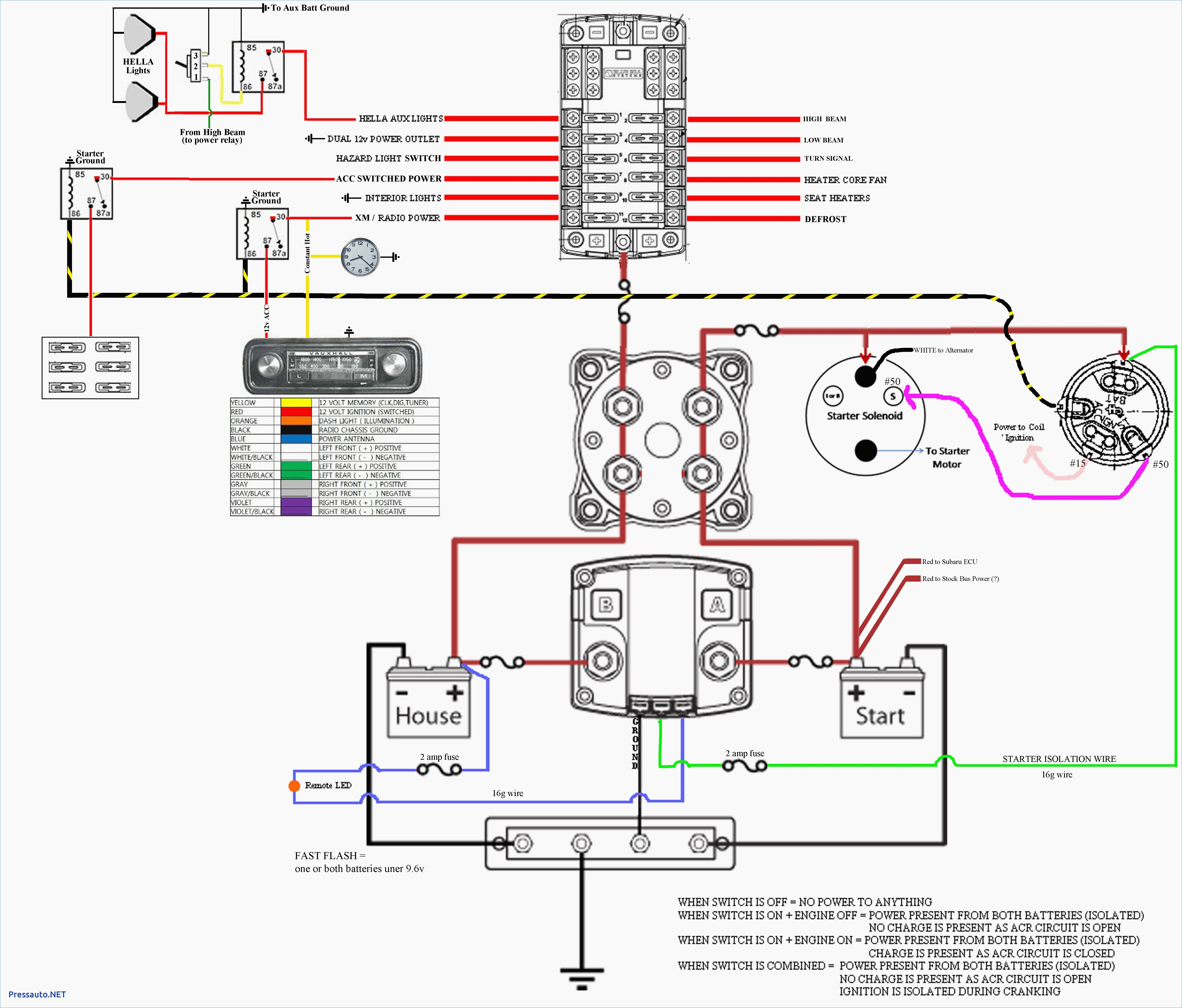 NW_5668] Blue Sea Dual Battery Boat Wiring Diagram Together With Battery  Switch Schematic Wiring | Twin Sel Battery Wiring Diagram |  | Cette Numdin Xeira Sputa Puti Pila Carn Weasi Estep Wigeg Mohammedshrine  Librar Wiring 101