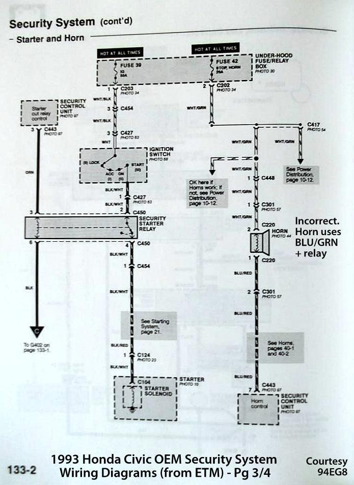 Sensational Honda Security Diagram Wiring Diagram Wiring Cloud Ymoonsalvmohammedshrineorg
