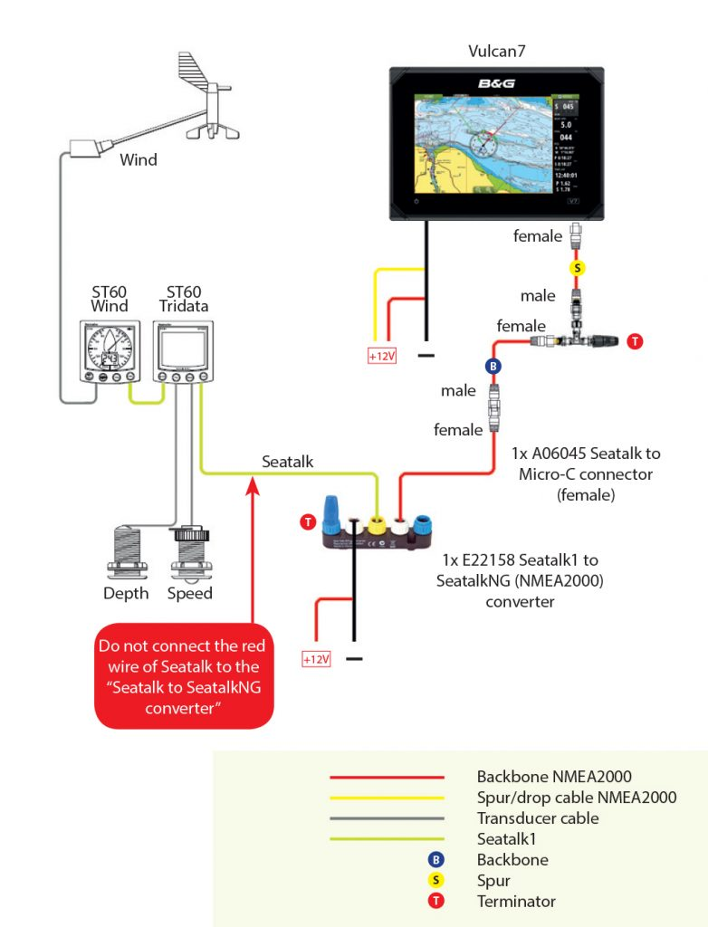[ANLQ_8698]  YX_3926] Nmea 2000 T Connector Wiring Diagram Wiring Diagram | Neama 2000 Wire Diagram Pigtail |  | Www Mohammedshrine Librar Wiring 101