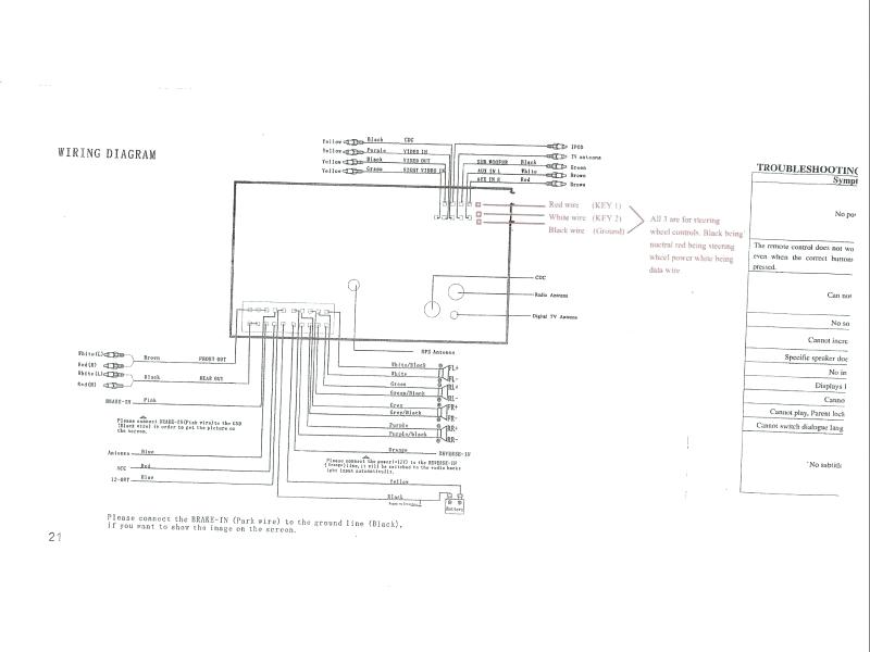 axxess gmos 04 wiring diagram  description wiring diagrams