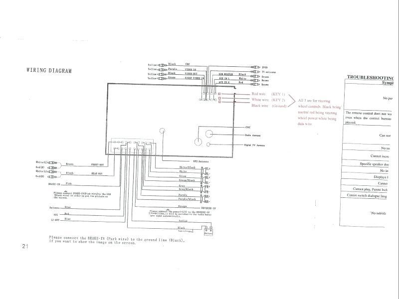 axxess gmos 04 wiring diagram  wiring diagram wavecentral
