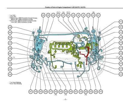 2008 Toyota Rav4 Wiring Diagram 4 3 Wire Harness Bege Wiring Diagram