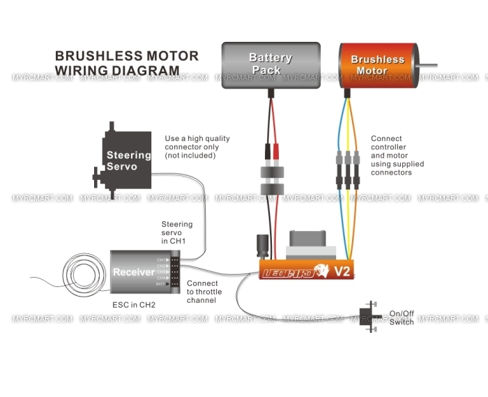 BN_7260] Rc On Off Switch Wiring Diagram Download DiagramUnbe Tool Intap Hylec Greas Hete Subd Hendil Mohammedshrine Librar Wiring  101