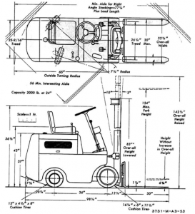 GO_4431] Komatsu Forklift Parts Diagram On Clark Forklift Wiring Diagrams  Download DiagramPap Xaem Mohammedshrine Librar Wiring 101
