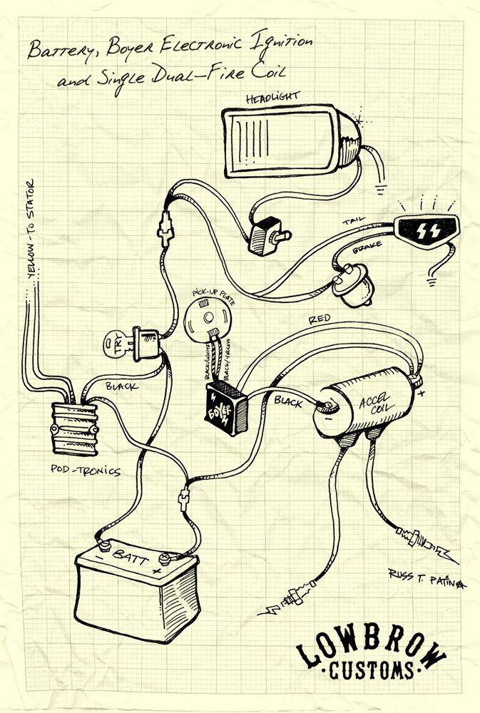 Awesome Honda Motorcycle Ignition Wiring Diagram Carbonvote Mudit Blog Wiring Cloud Lukepaidewilluminateatxorg