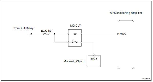 OR_0854] E36 A C Compressor Wiring Diagram Download DiagramPelap Astic Scoba Mohammedshrine Librar Wiring 101