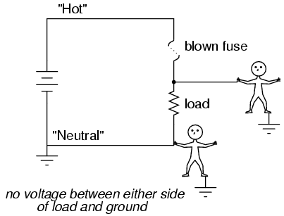 Strange Likeinmind How A Fuse Is Used In A Circuit Wiring Cloud Staixaidewilluminateatxorg