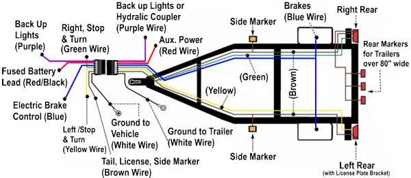 Tracker Trailer Wiring Diagram - pietrodavico.it ground-historian -  ground-historian.pietrodavico.itPietro da Vico