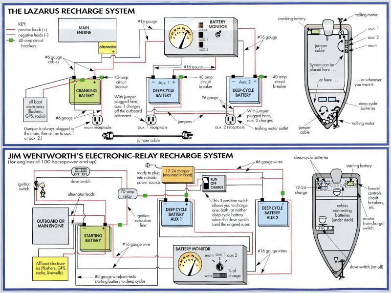 Bass Tracker 170 Wiring Chart -Ford E250 Wiring Diagram Free | Begeboy Wiring  Diagram Source | 1998 Bass Tracker Electrical Wiring Diagram |  | Begeboy Wiring Diagram Source