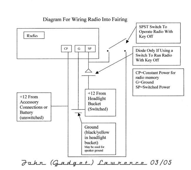 Ca 2234 Road Glide Radio Wiring Diagram Free Diagram