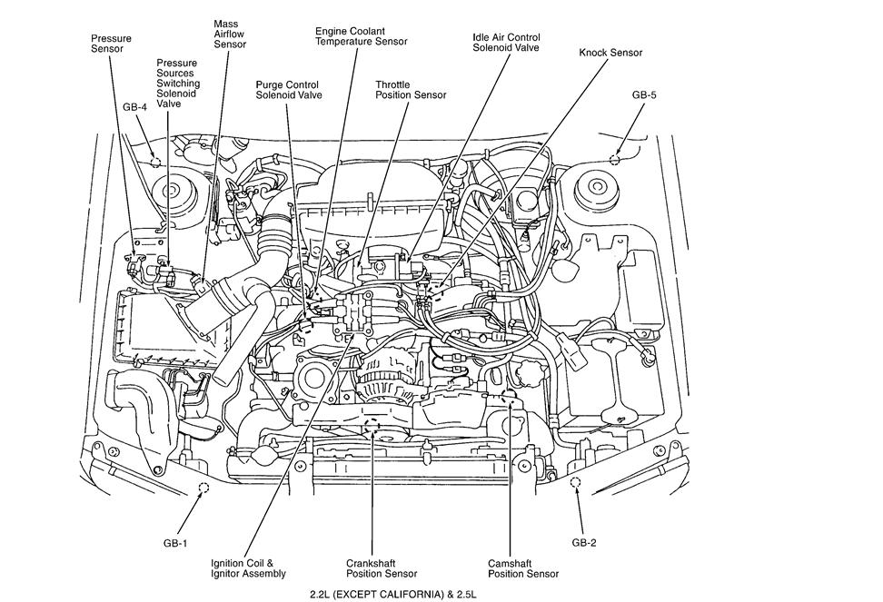wd_4853] ej25 turbo engine diagram free diagram  phon para sheox marki inrebe nnigh vell socad hendil tzici nuvit inrebe  mohammedshrine librar wiring 101
