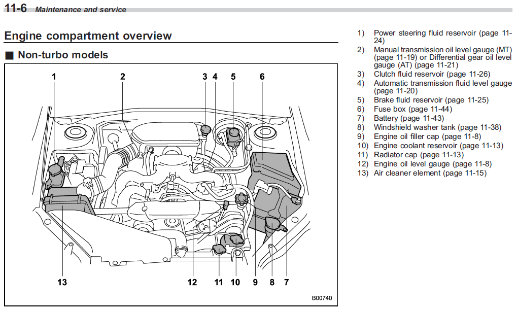 2009 subaru forester wiring diagram 2008 subaru legacy engine diagram wiring diagram data  2008 subaru legacy engine diagram