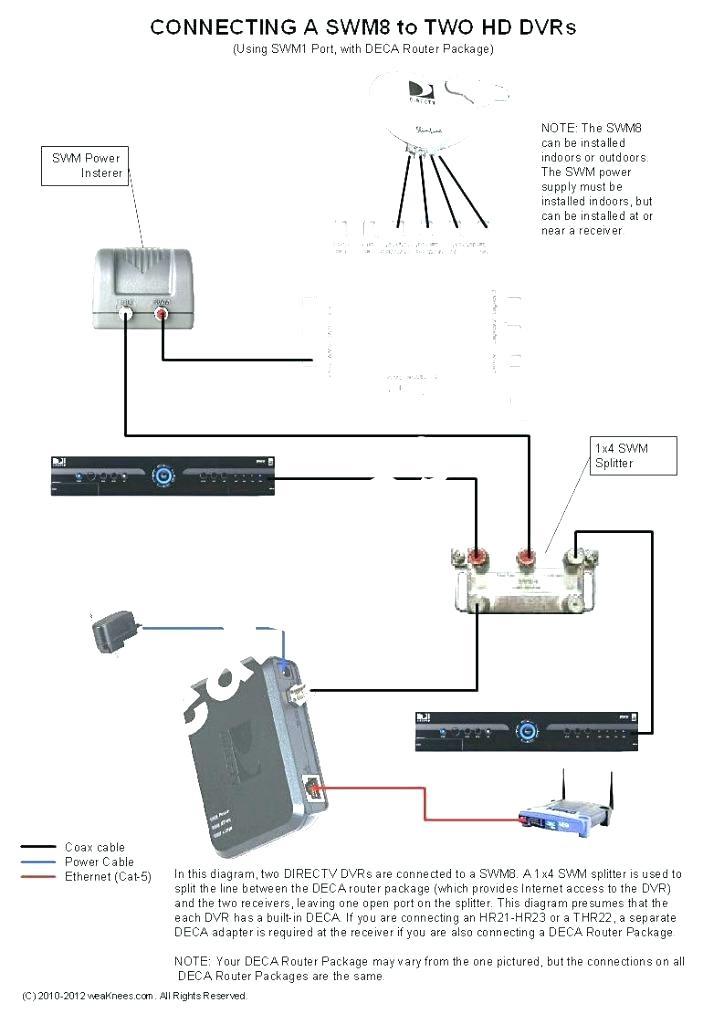 Directv Swm 32 Wiring Diagram