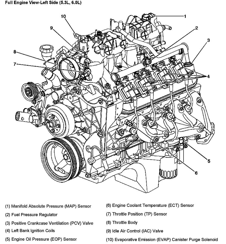 Ws 2970 3 5l Engine Diagram Wiring Diagram