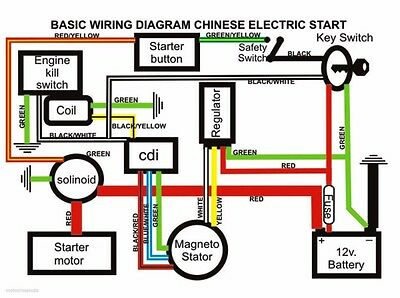 Magnificent Coolster Wiring Diagram 90Cc Chinese Atv Wiring Diagram Tomos Wiring Cloud Monangrecoveryedborg