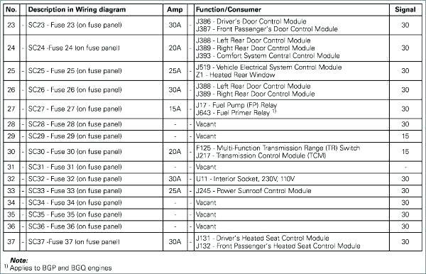 [SCHEMATICS_4PO]  LC_4638] Eurovan Engine Diagram Schematic Wiring | 2002 Vw Eurovan Wiring Diagram |  | Phil Pical Tixat Mohammedshrine Librar Wiring 101