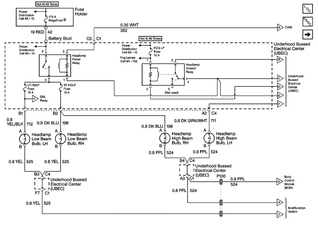 Diagram 95 98 Chevy Halo Wiring Diagram Full Version Hd Quality Wiring Diagram Diagrammeansy Csoalastrada It