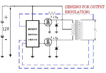 Cool Single Phase Push Pull Inverter 12V 220V Download Scientific Diagram Wiring Cloud Uslyletkolfr09Org