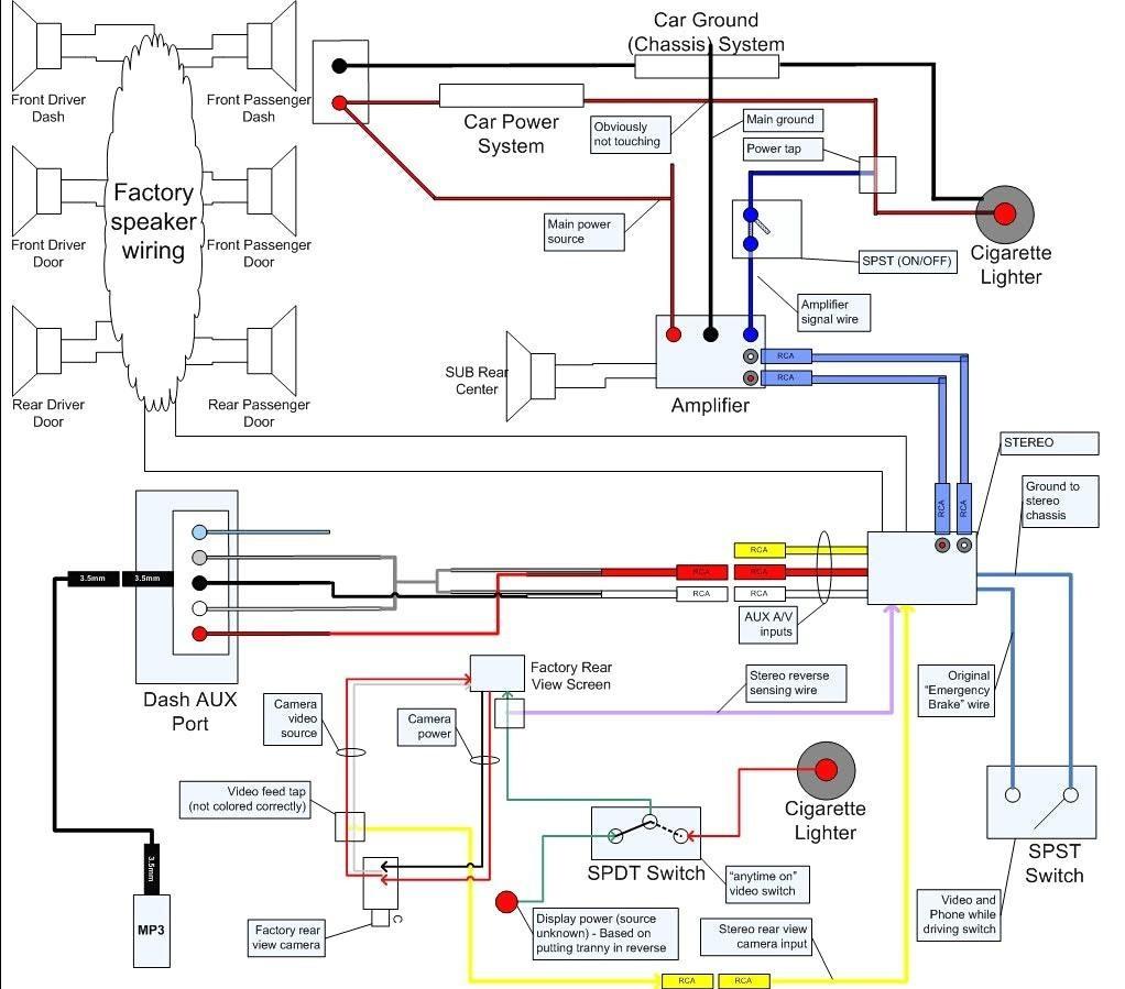 Awesome 2012 Toyota Tacoma Wiring Diagram Basic Electronics Wiring Diagram Wiring Cloud Licukshollocom
