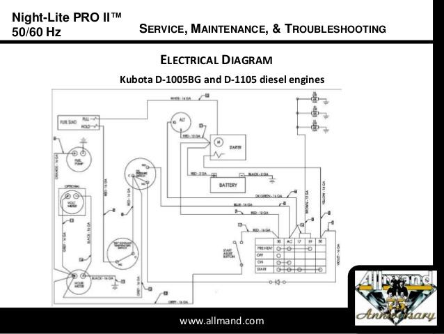 [DIAGRAM_5UK]  VV_1062] Kubota D1005 Wiring Diagram Wiring Diagram | Kubota Diesel Engine Wiring Diagram |  | Wigeg Xeira Mohammedshrine Librar Wiring 101