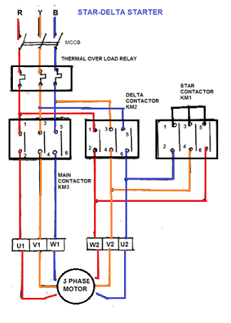 Miraculous How To Connect 3 Phase Motors In Star And Delta Connection Quora Wiring Cloud Orsalboapumohammedshrineorg