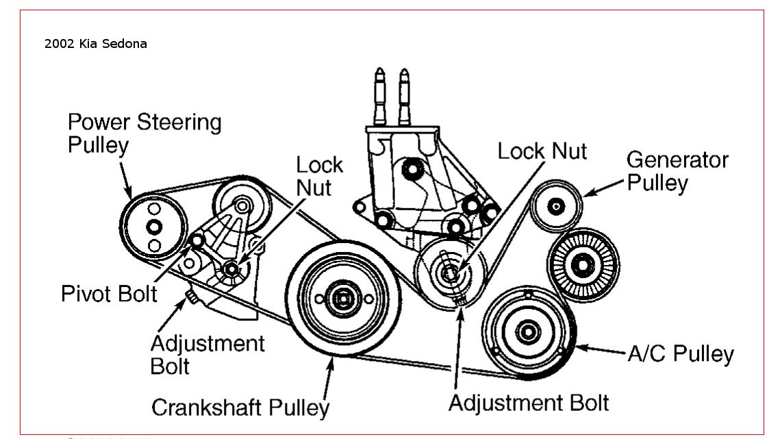 TN_1994] Kia Sedona Alternator Wiring Diagram Schematic Wiring