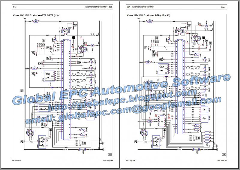 Pleasant Wiring Diagram Iveco Daily Wiring Diagram Panel Wiring Cloud Gufailluminateatxorg