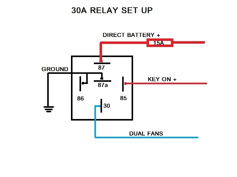 ZB_1948] Electric Fan Relay Wiring Diagram Also Relay Wiring With Electric  Fans Schematic WiringMeric Vish Caci Emba Xempag Tixat Mohammedshrine Librar Wiring 101