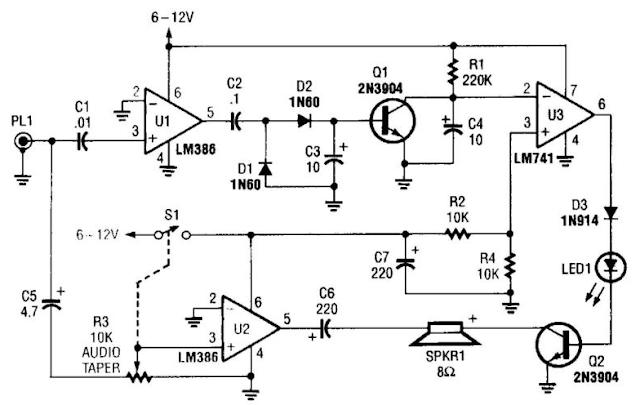 Astounding Various Diagram Build A Scanner Voice Squelch Wiring Diagram Schematic Wiring Cloud Staixaidewilluminateatxorg