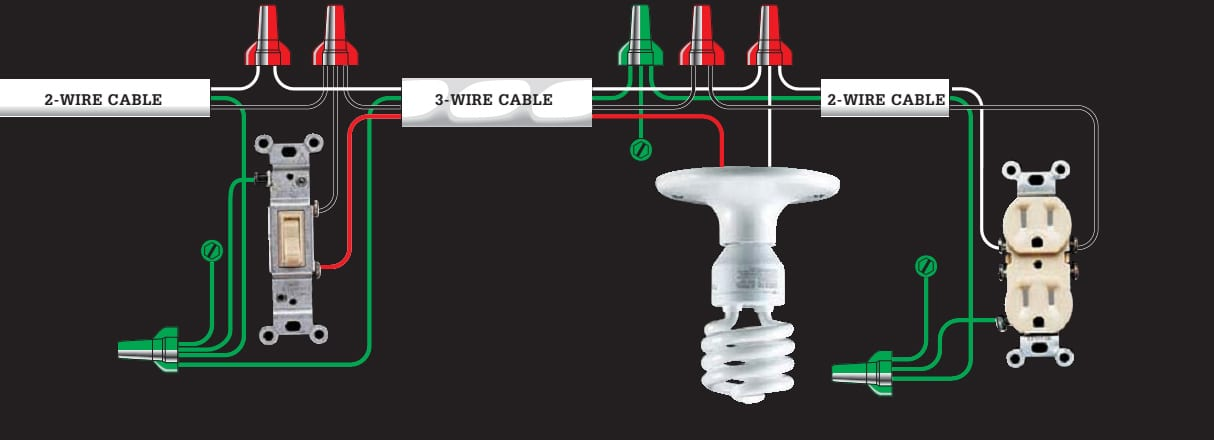 Incredible 31 Common Household Circuit Wirings You Can Use For Your Home Wiring Cloud Lukepaidewilluminateatxorg