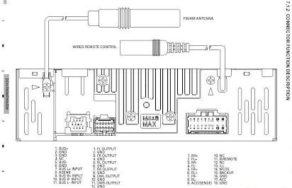 Superb Pioneer Deh 1700 Installation Manual Wiring Cloud Ostrrenstrafr09Org