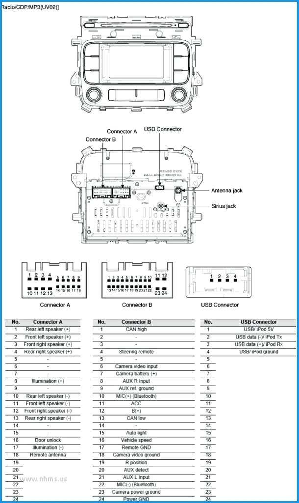 lb8610 wiring diagram likewise pioneer radio wiring
