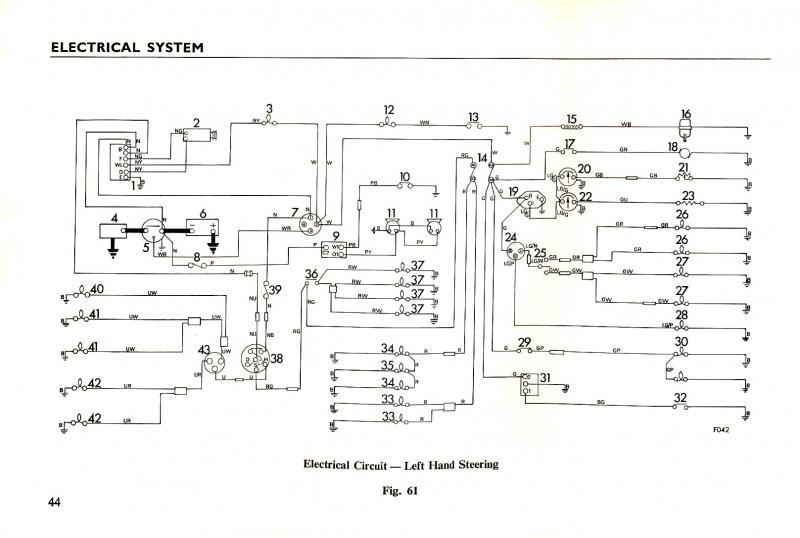 [SCHEMATICS_48EU]  ZH_7755] Gt6 Mk1 Wiring Diagram Schematic Wiring | Triumph Gt6 Wiring Diagram |  | Opein Kapemie Mohammedshrine Librar Wiring 101