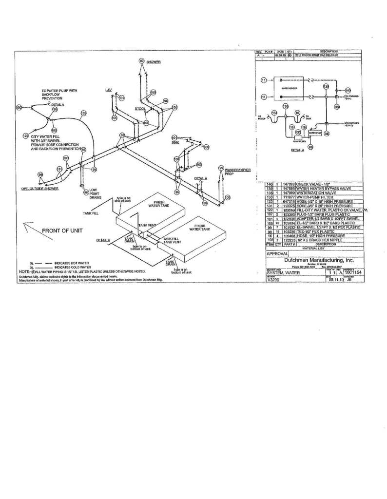 [WLLP_2054]   Dutchmen Wiring Diagram - 1993 Ford F 150 Fuse Box Diagram Layout -  fusebox.ke2x.jeanjaures37.fr | Dutchmen Camper Wiring Diagram |  | Wiring Diagram
