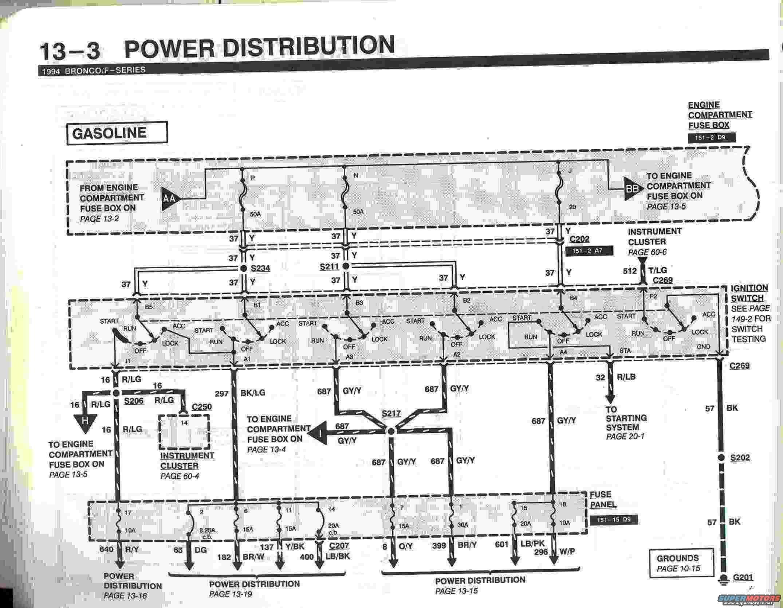 [CSDW_4250]   ON_6178] 94 Bronco Fuse Box Schematic Wiring | Bronco Fuse Diagram |  | Heli Iness Ructi Caba Bepta Drosi Wigeg Mohammedshrine Librar Wiring 101
