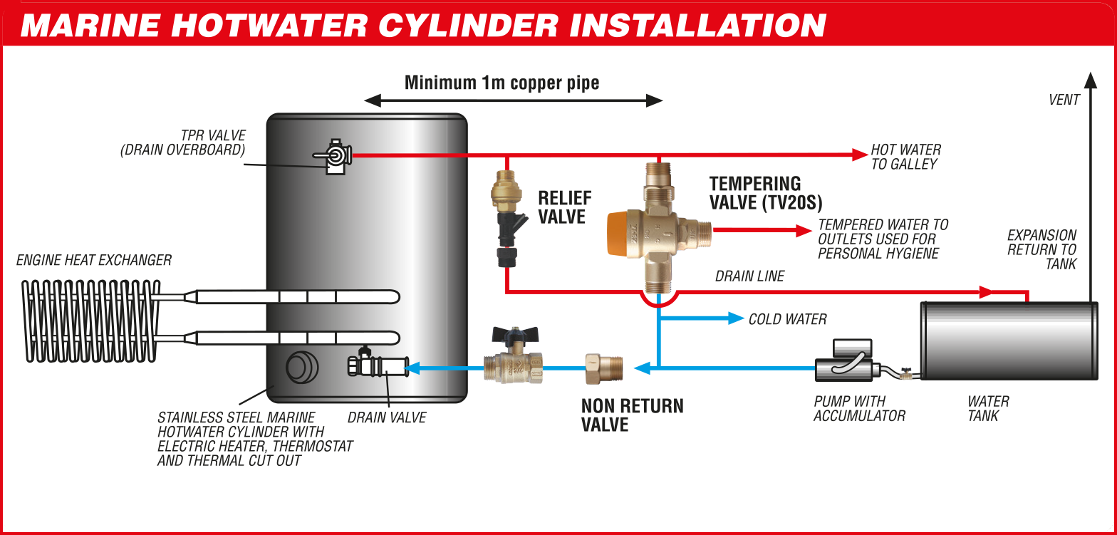 Electric Water Heater Service Line Wiring Diagram from static-resources.imageservice.cloud