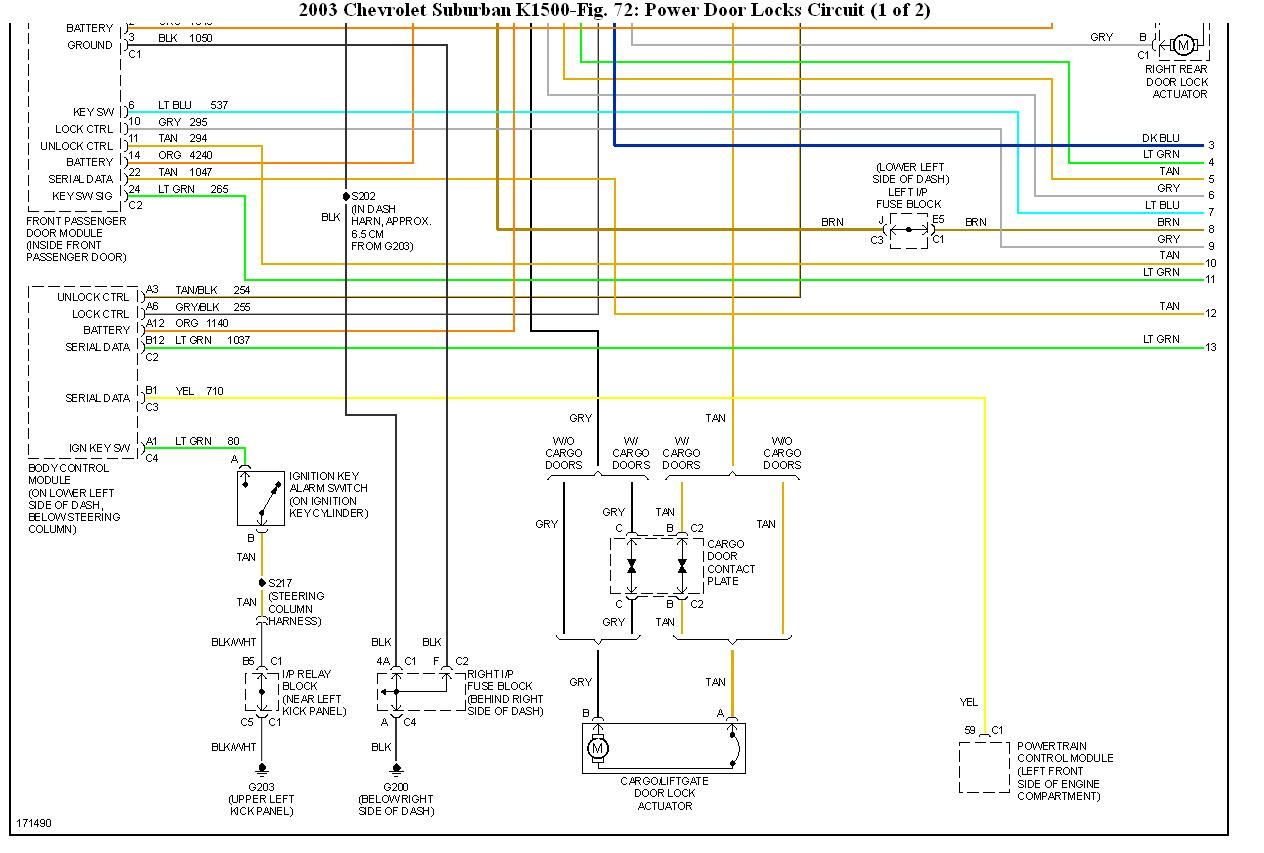 Yo 3530 Schematic Diagram Of 2003 Chevrolet Suburban Download Diagram