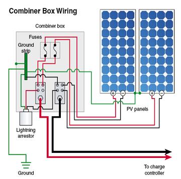Amazing Solar Power Inverter Circuit Diagram Solar Panel Installation Step Wiring Cloud Rometaidewilluminateatxorg