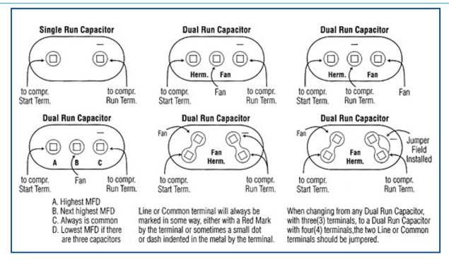 Wiring Diagram For Dual Run Capacitor
