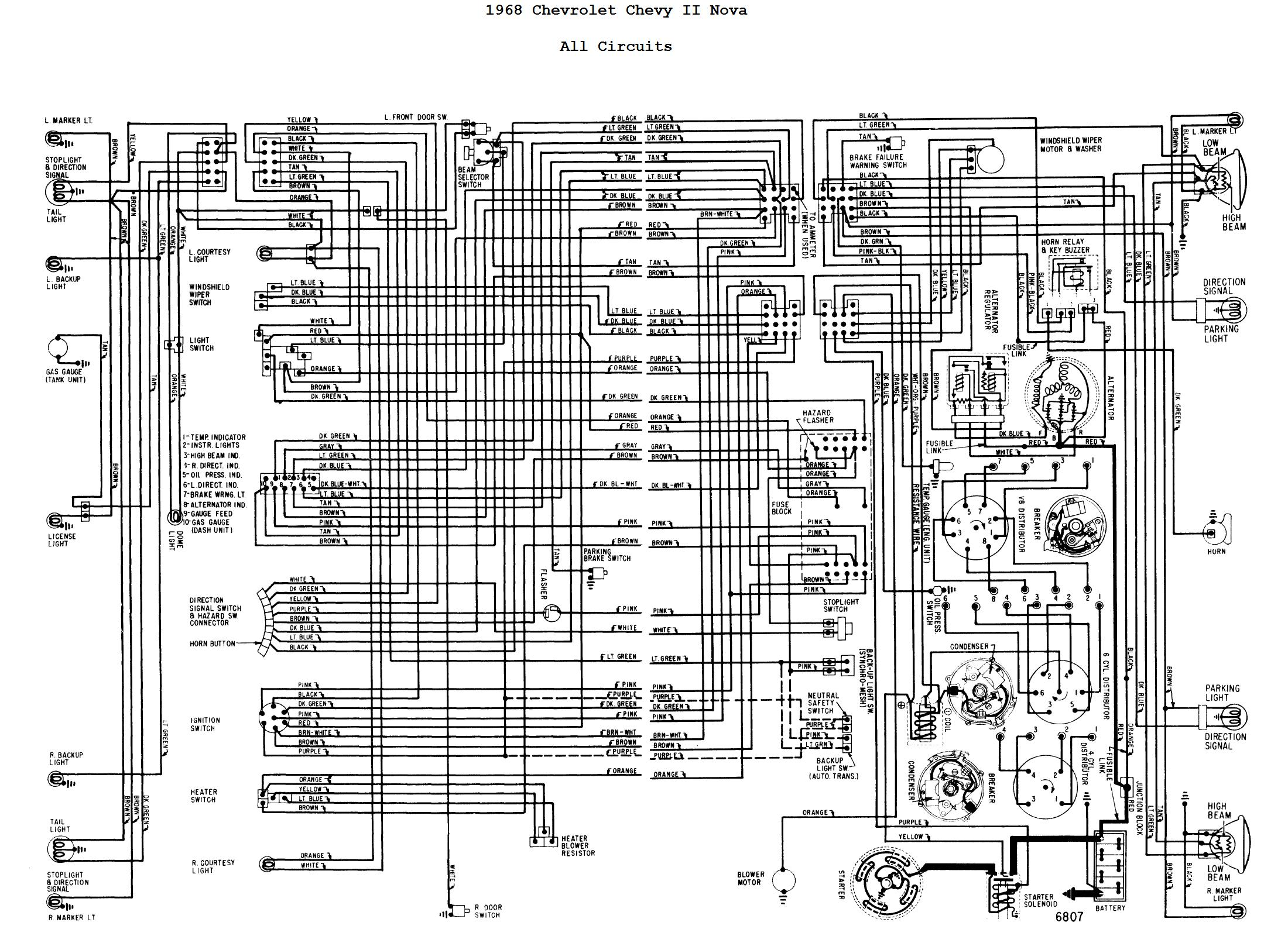 Wiring Diagram For 1970 Nova Wiring Schematic Of Dish Ad6e6 Periihh1 Jeanjaures37 Fr