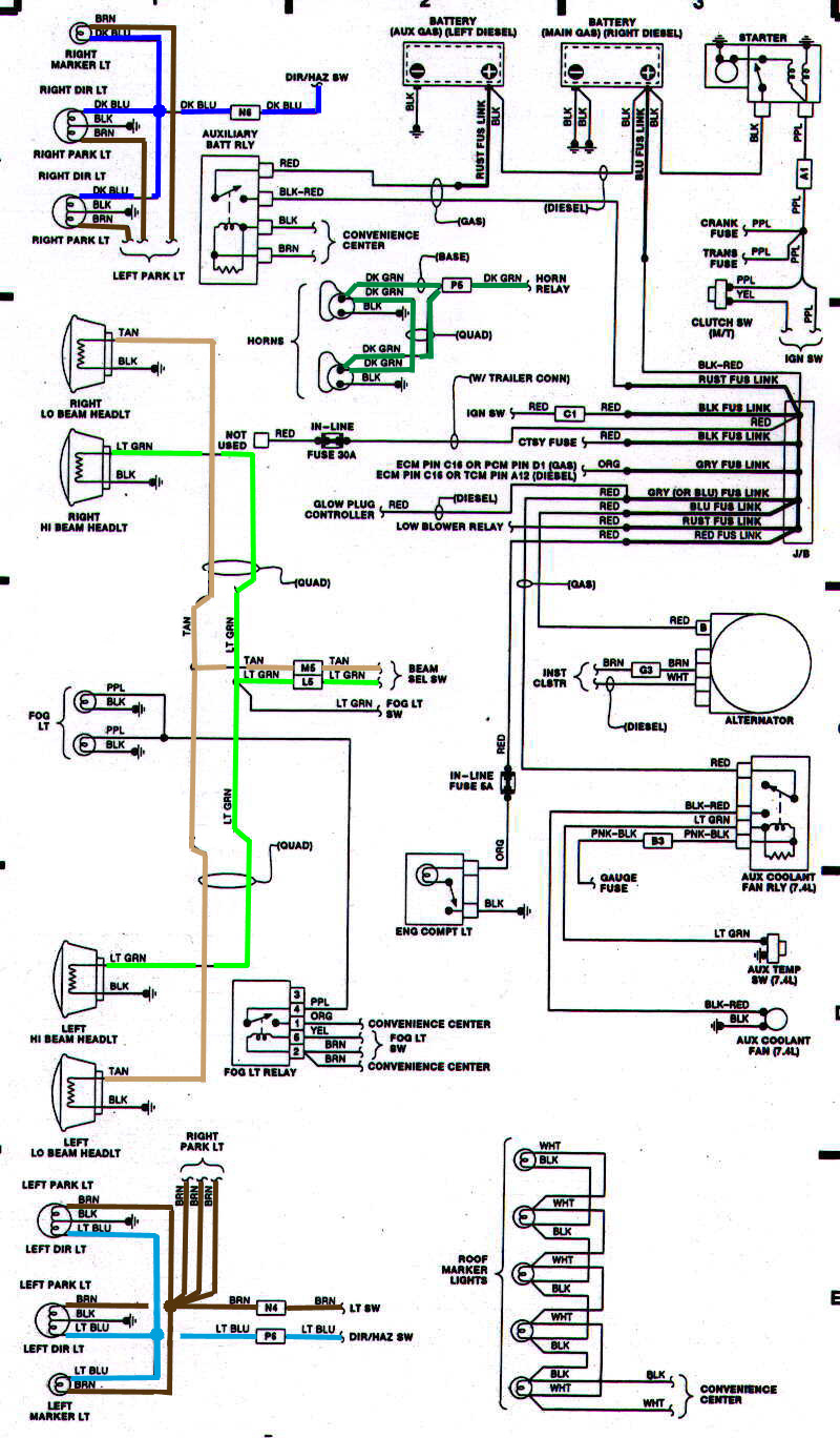 [ZTBE_9966]  Scout Wiring Harness Diagram - Gm Alternator Wire Diagram -  dumble.ab14.jeanjaures37.fr | Scout Wiring Harness |  | Wiring Diagram