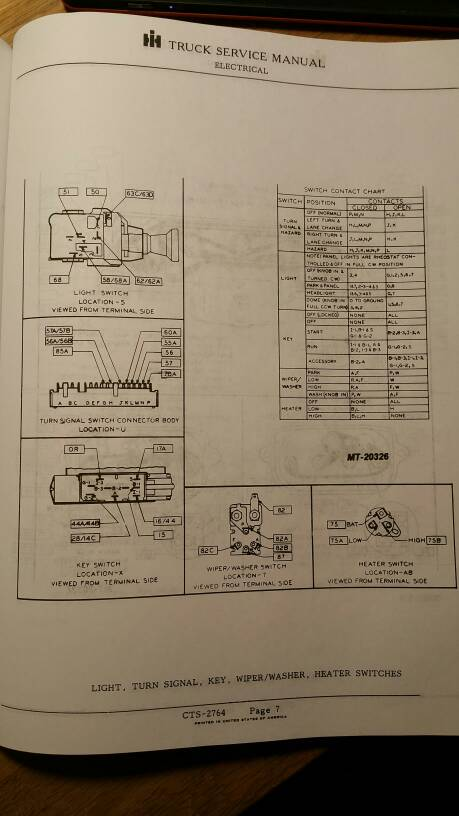 Admirable Pin Descriptions For 75 Scout Ii Ignition Switch Binderplanet Wiring Cloud Licukosporaidewilluminateatxorg
