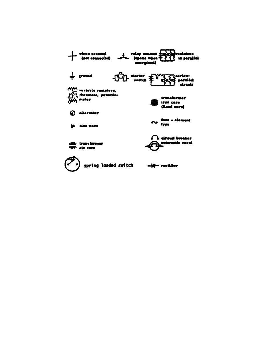 Excellent Electrical Schematic Symbols In Addition Electrical Ladder Diagram Wiring Cloud Vieworaidewilluminateatxorg