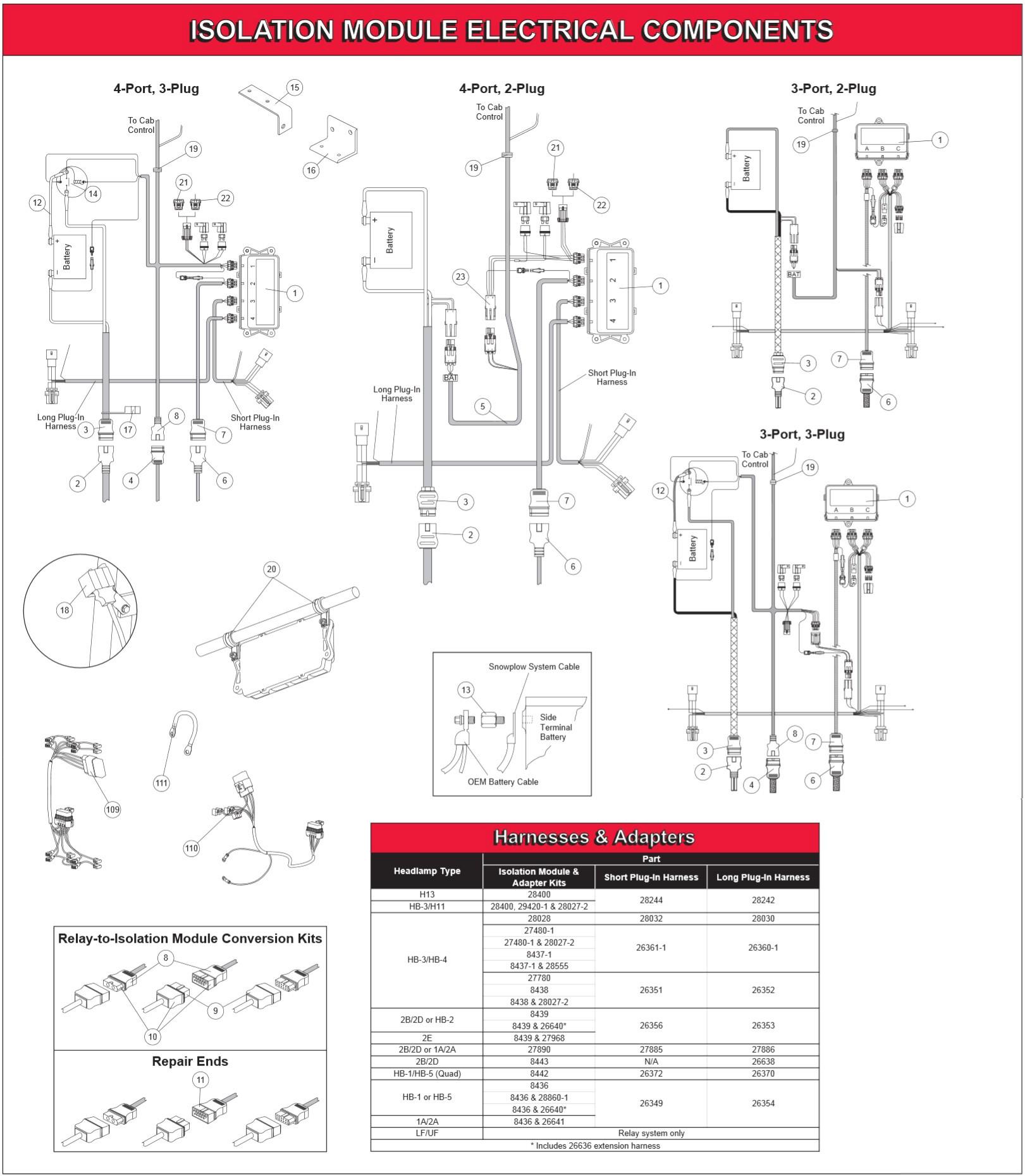 TZ_6119] Meyer Snow Plow Meyer Snow Plow Wiring DiagramFlui Erbug Reda Capem Mohammedshrine Librar Wiring 101
