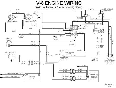 bm_8709] international scout wiring diagram on harvester wiring diagram  ford download diagram  heeve apan mill wigeg weveq shopa mohammedshrine librar wiring 101