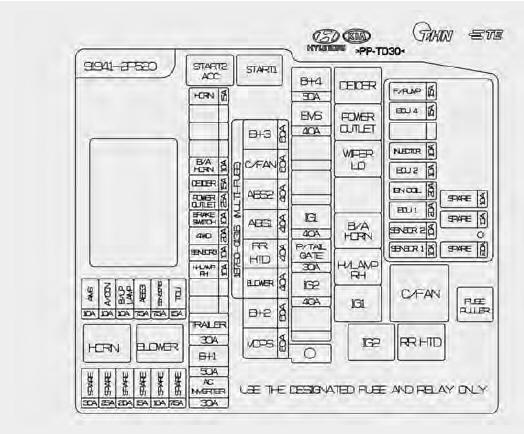ex_2019] 08 kia sorento fuse box schematic wiring  xtern alma osuri kweca mohammedshrine librar wiring 101