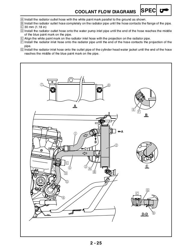 YA_2004] Yfz 450 Cooling Fan Wiring Diagram Download DiagramWww Mohammedshrine Librar Wiring 101